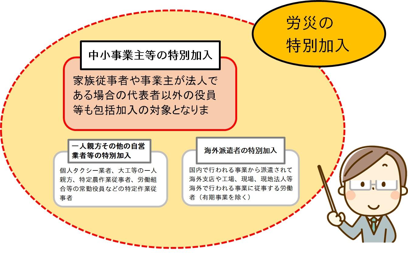 労災保険の特別加入制度